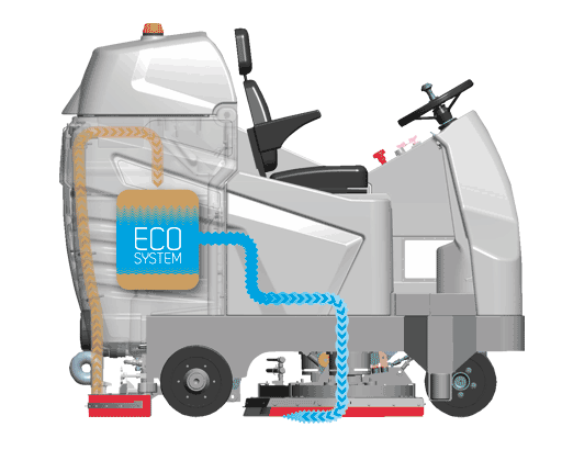 M1100 D MACH RIDE ON SCRUBBER ECOSYSTEM AS STANDARD